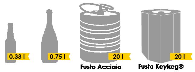 formati-birra75-20