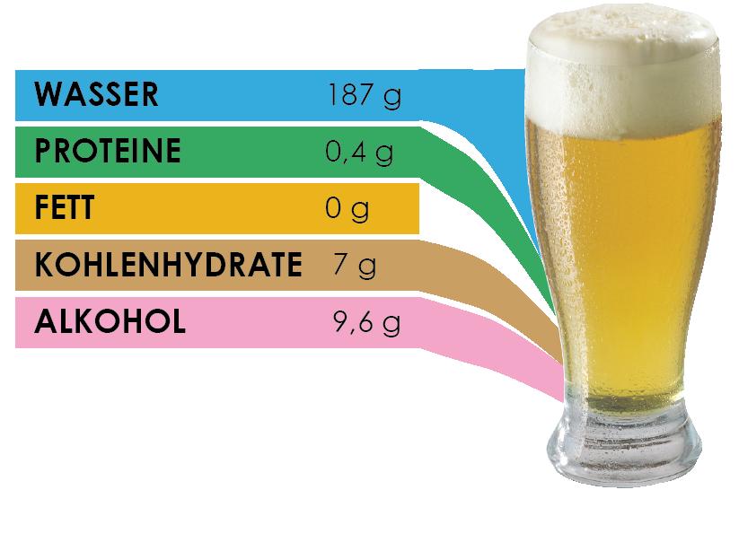 THS-Bicchiere-Contenuto-3-DE