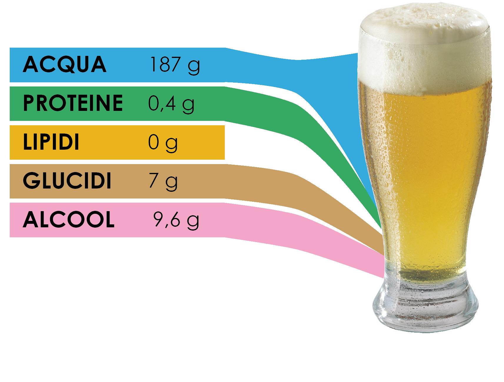 THS-Bicchiere-Contenuto-3