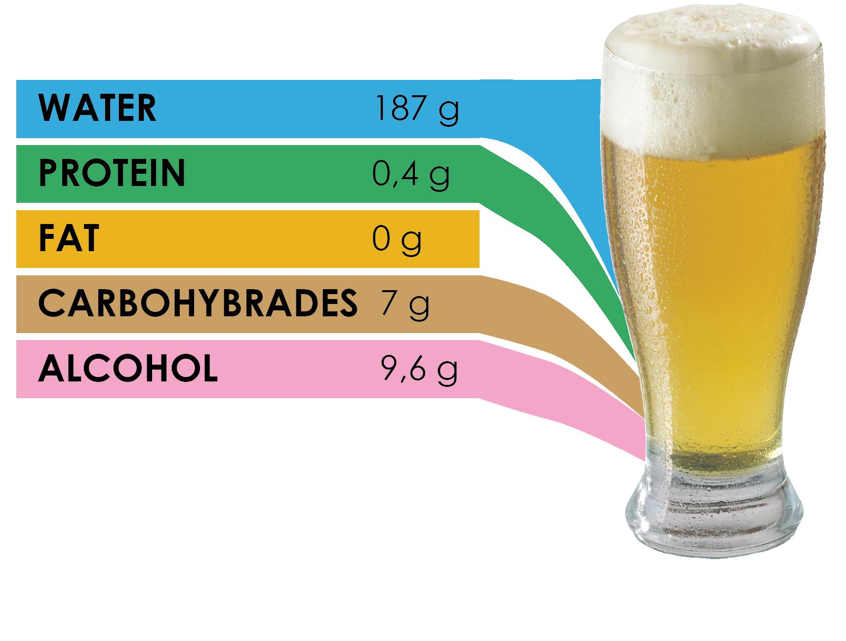 Theresianer Ingredients