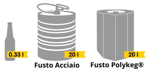 formati-birra33